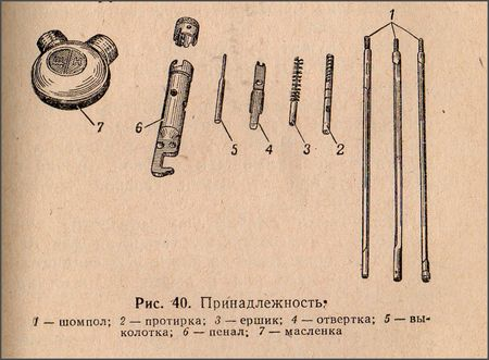 outils_SVD
