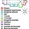 Les différentes parties de l'église romane