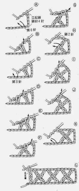 point de X