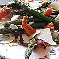 Une assiette printanière avec les premières asperges vertes