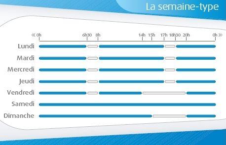 calendrier_sncf_zones_2009