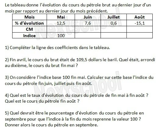 premiere evolution indices 3 1