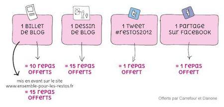 resto1