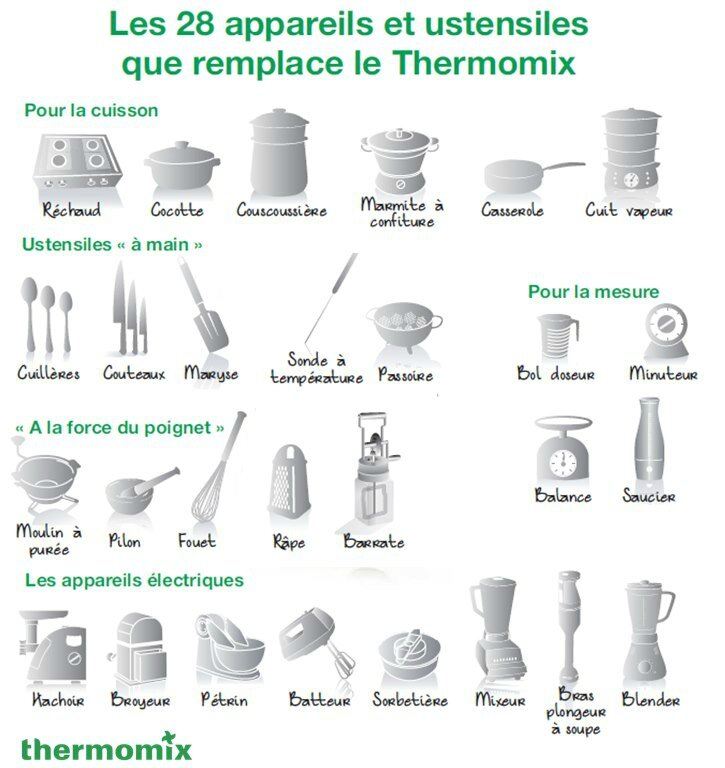 appareils thermomix