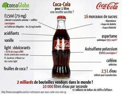 info-coca