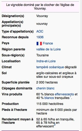 DESCRIPTION DE LA VILLE