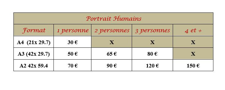 tarifs portrait humains