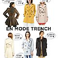 Shopping : en mode trench
