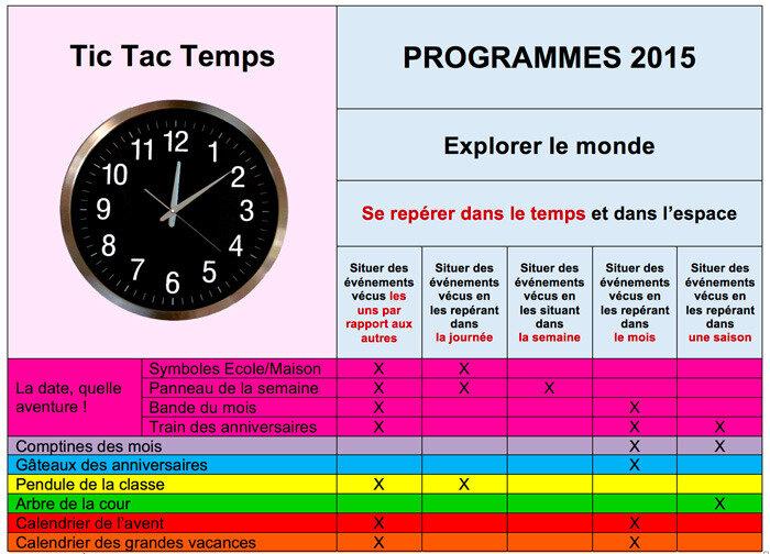 Tic Tac Tic Tac.....