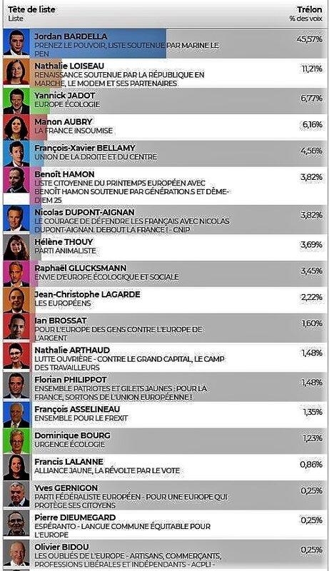 TRELON-Election Européenne (2)