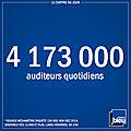 France bleu : le succes !