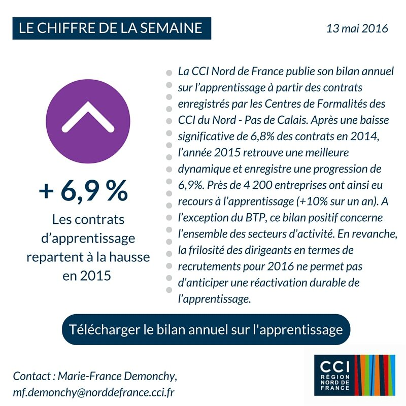 cciapprentissage