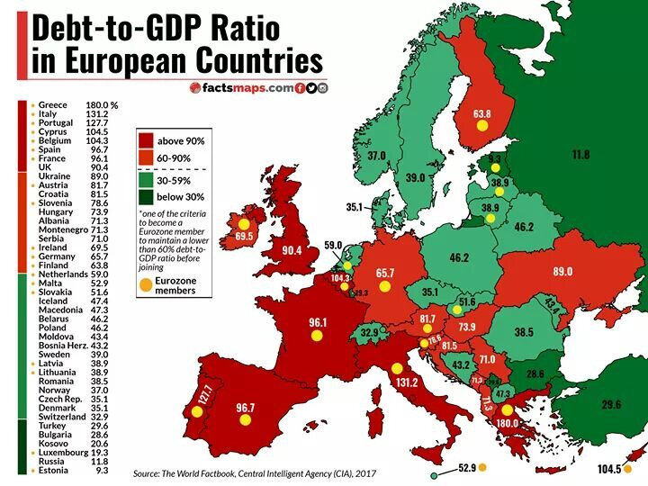 Debt to GDP Ratio in Europe