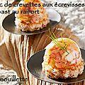 Aspics crevettes-écrevisses sur toast de raifort