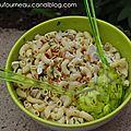 Salade de pâtes au poulet et basilic