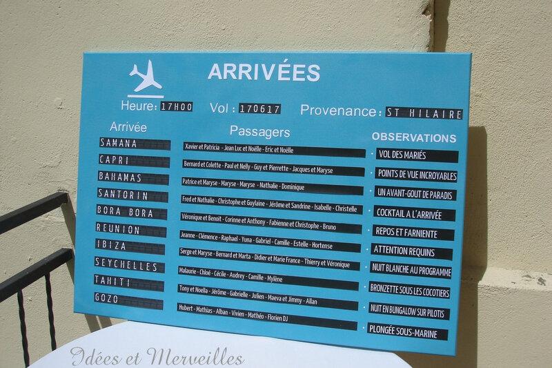 plan de table Voyages turquoise - Idees et Merveilles