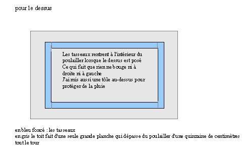 poulailler_2_me_partie