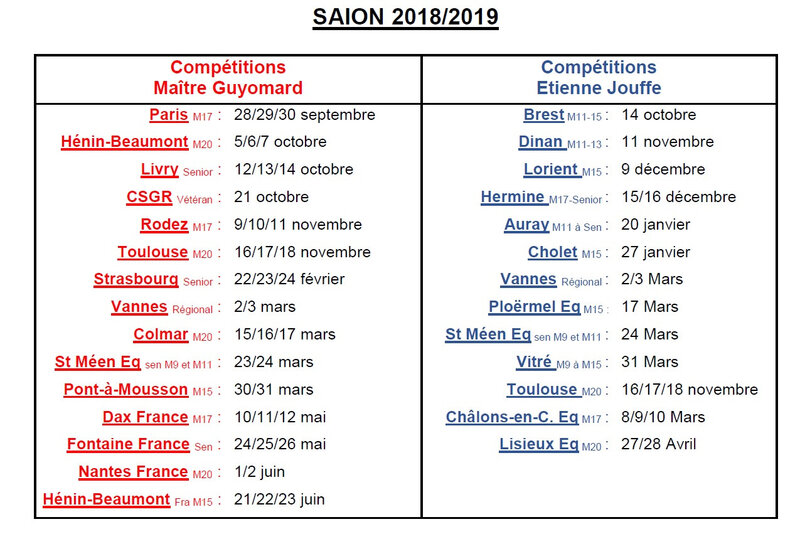 COMPETITIONS_déplacements_Etienne_Sylvain
