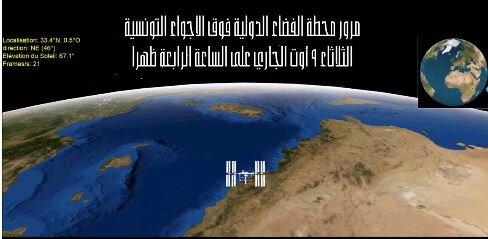 ISS sur la Tunisie