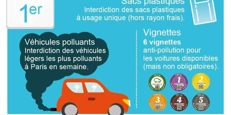 vignettes-auto-contre-la-pollution