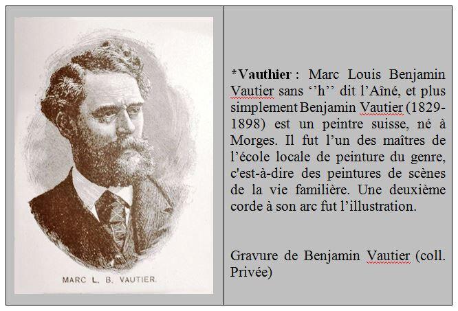 Bio Benjamin Vauthier