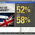Mise à jour 2: des fraudes au référendum sur l'indépendance de l'ecosse