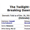Breaking dawn: recette du box office au 26 décembre