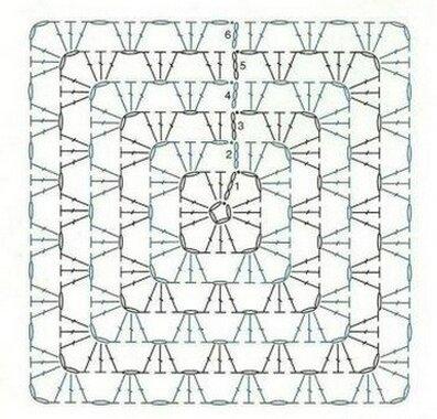grille carré granny