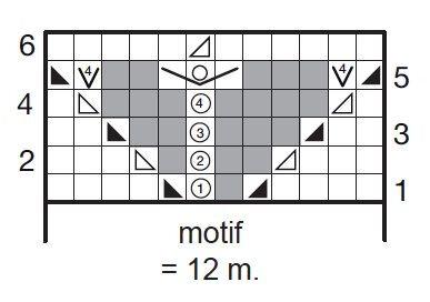 diagramme b motif sur 12 mailles pull corail