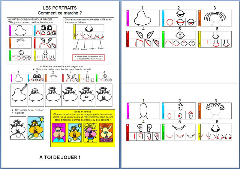 Document JEU DES PORTRAITS