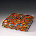 A polychrome-lacquered square box and cover, 17th-18th century