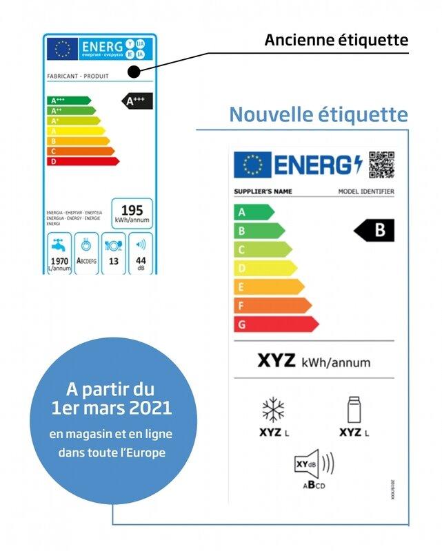 nouvelle_etiquette_energie_2021