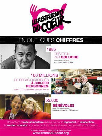 4__Les_Restos_du_Coeur_en_chiffres__Large_