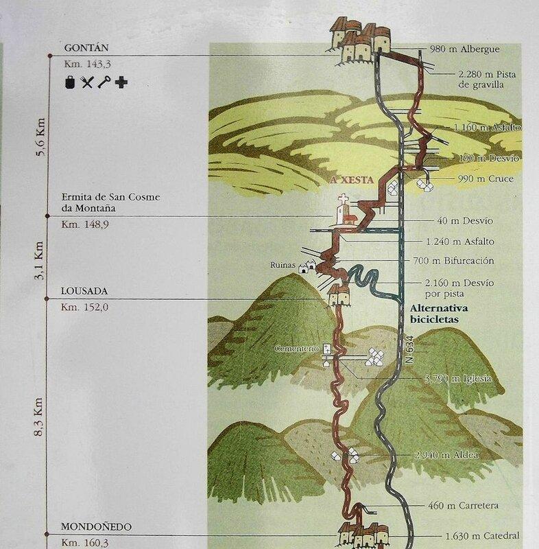 cartographie MONDOÑEDO_GONTAN