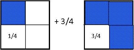 Mélange 2colors scale