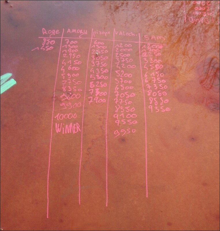 table comptes winner 032016