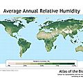 Average Annual Humidity