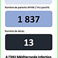 - bilan du 28/03/20 à l' ihu méditerranée-infection du pr raoult