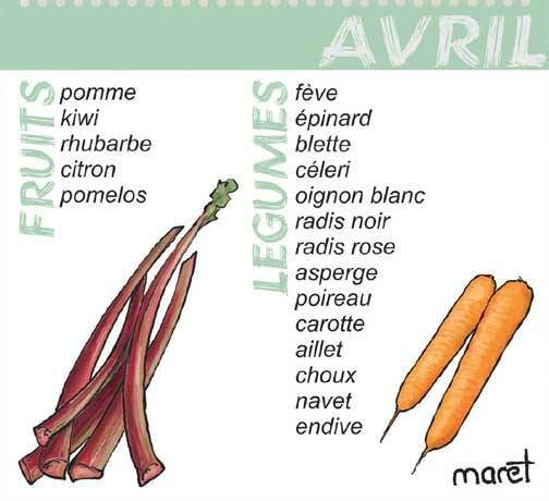 fruits et legumes de avril