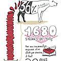 Combien de steaks dans une vache ?
