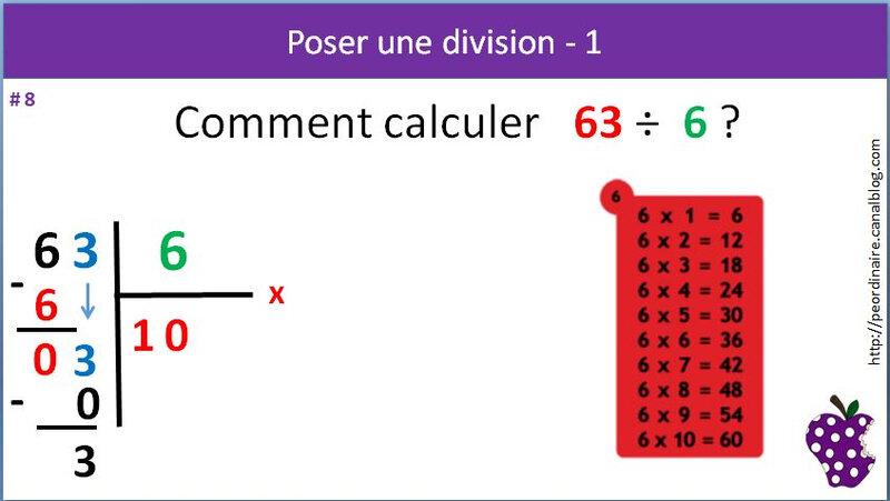 division eucl 1