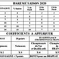 Reglement du challenge par points lei rima pierrefeu saison 2020