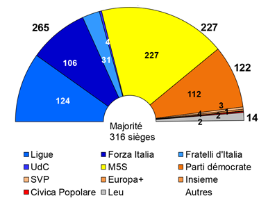 Persp18_075_GRAPH_Italie_Conjoncture_Mars_Avr_20180320_FR_Final_5