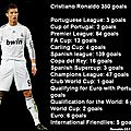 Cristiano ronaldo 350 goals - portugal liga international copa del rey world cup