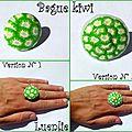 Bague Tarte de kiwi