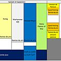 Villeneuve : iiie édition de game's master events du 18 au 20 septembre, à bérenger de frédol...