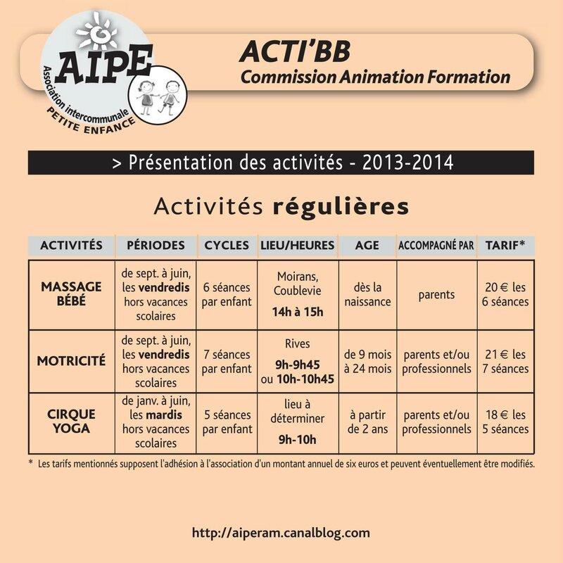 AIPE fiches le16janv a15h50-3