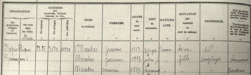 recensement Nantas 1931