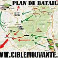 Plan de bataille