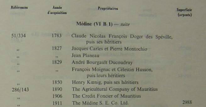 Domaines sucriers_Médine_1827